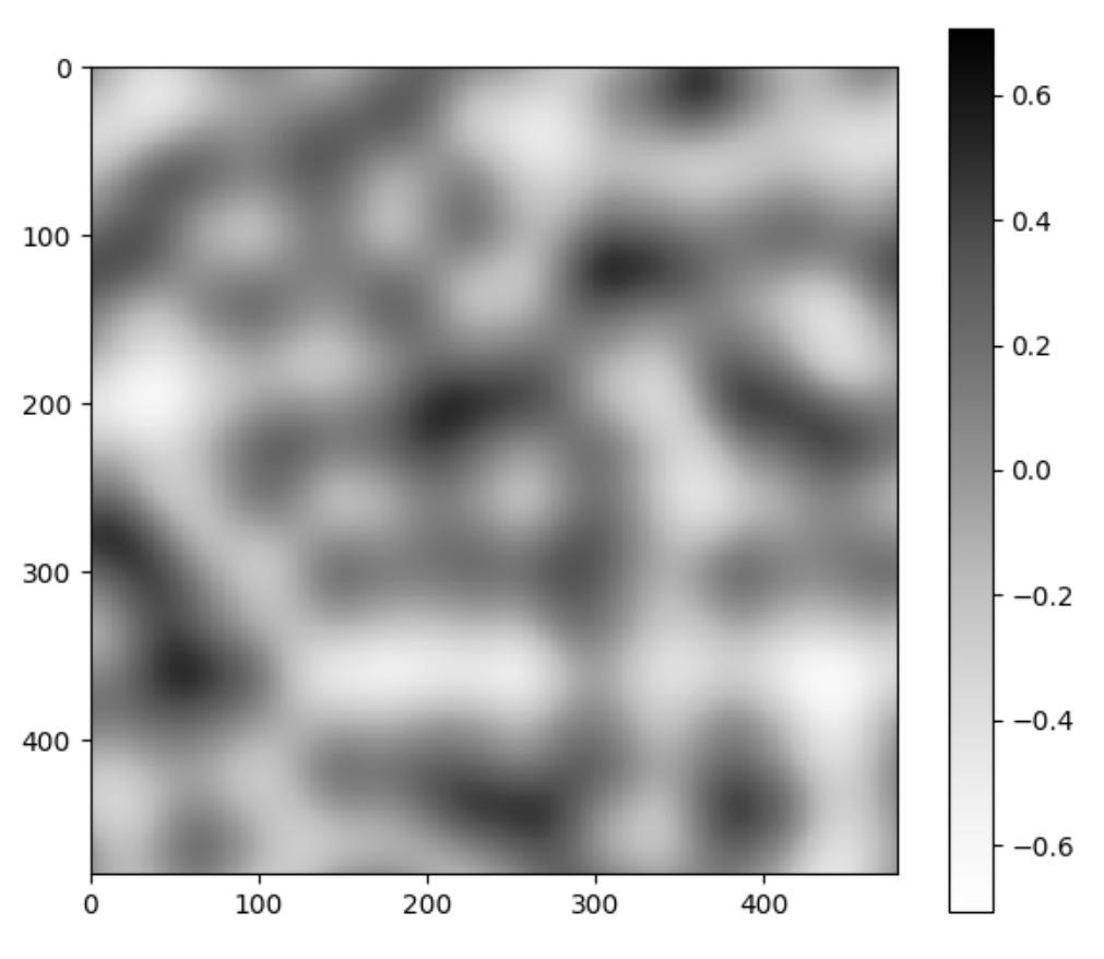 Restricted Perlin noise for better rendering - Digital Freepen